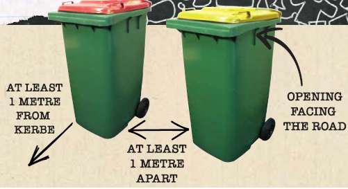Bin placement instructions